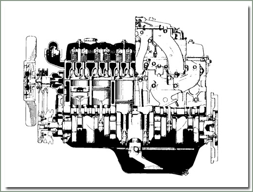 Land Cruiser Gasoline Engines