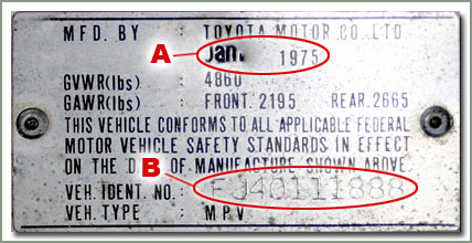 Land Cruiser Vehicle Identification