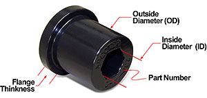 Bushing Diagram